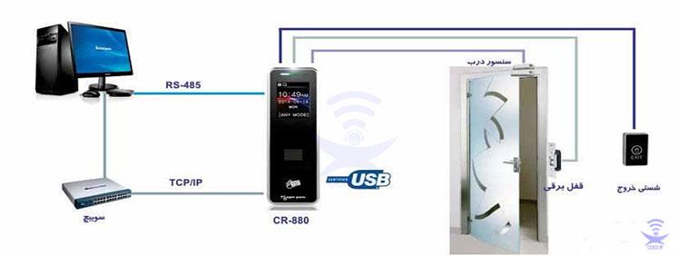اکسس کنترل CR-880