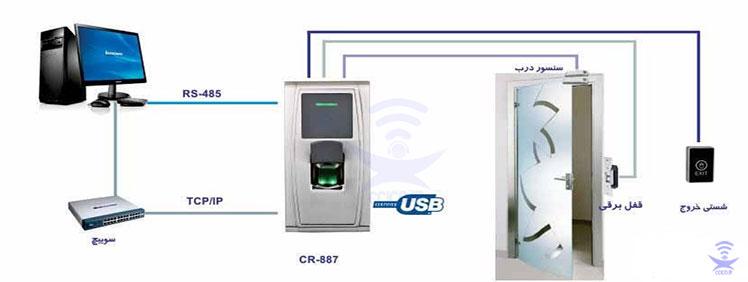 اکسس کنترل تردد CR-887