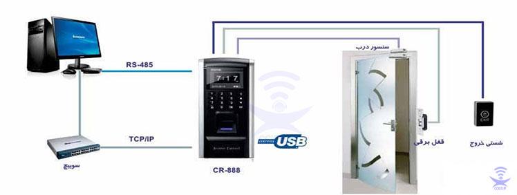اکسس کنترل تردد CR-888